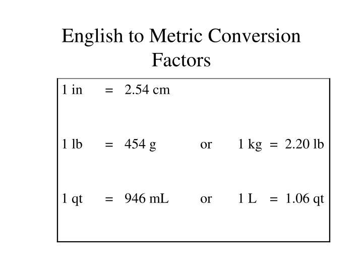English to Metric Conversion Factors