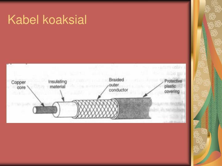 Kabel koaksial