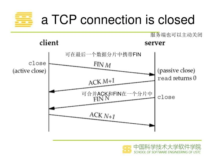 a TCP connection is closed