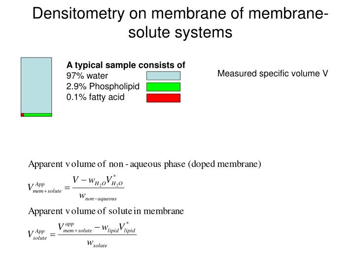 Densitometry on membrane of membrane-solute systems