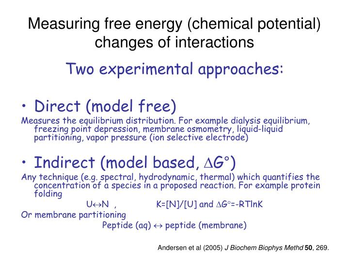 Measuring free energy (chemical potential) changes of interactions