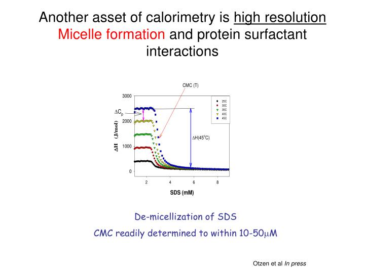 Another asset of calorimetry is