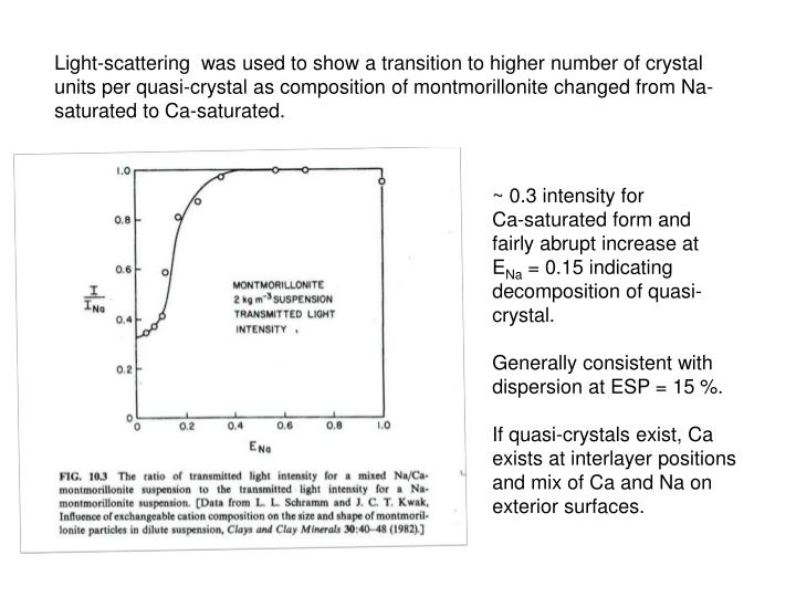 Light-scattering  was used to show a transition to higher number of crystal