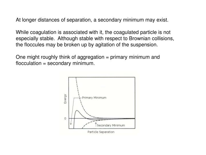 At longer distances of separation, a secondary minimum may exist.