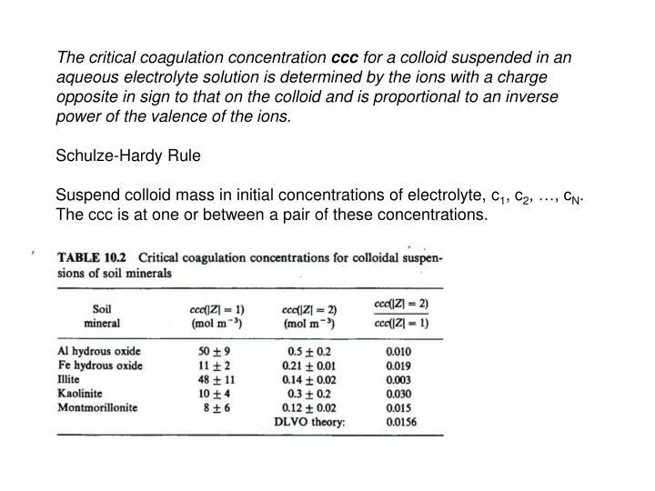 The critical coagulation concentration