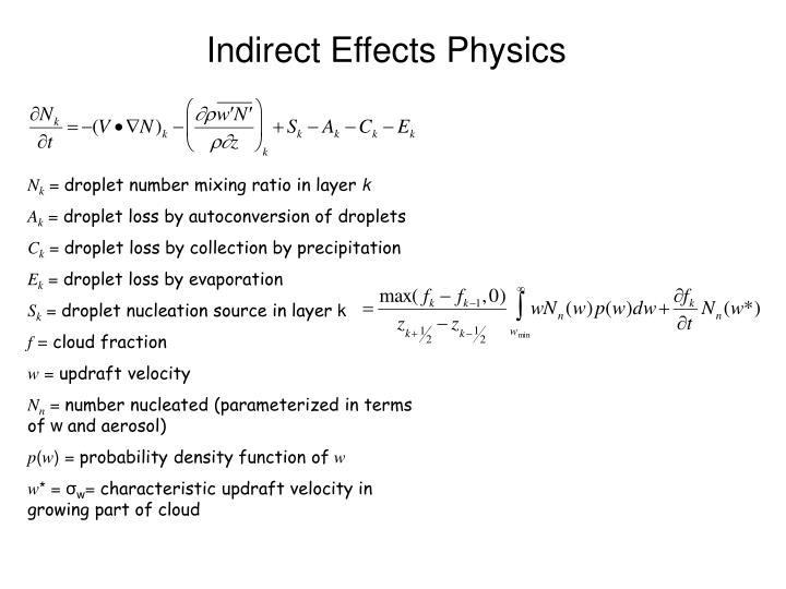 Indirect effects physics1