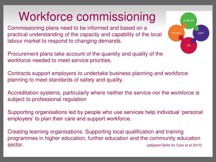 Workforce commissioning