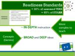 readiness standards 30 of assessed teks 65 of sta ar