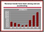 revenue trends have been strong and are accelerating