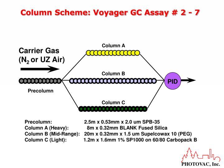 Column Scheme: Voyager GC Assay # 2 - 7