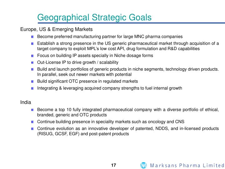 Geographical Strategic Goals