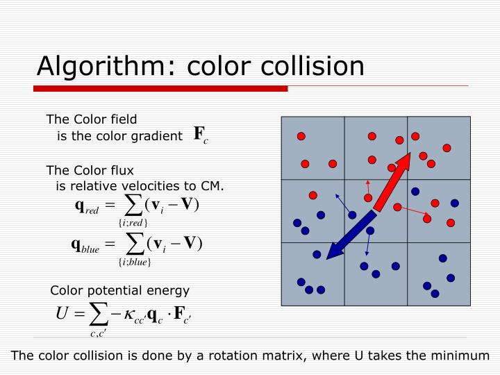 Algorithm: color collision