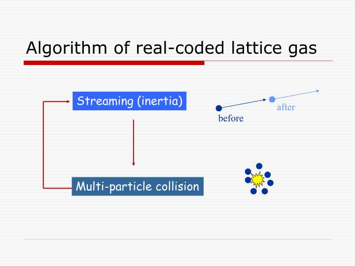 Algorithm of real-coded lattice gas