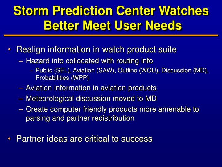 Storm Prediction Center Watches