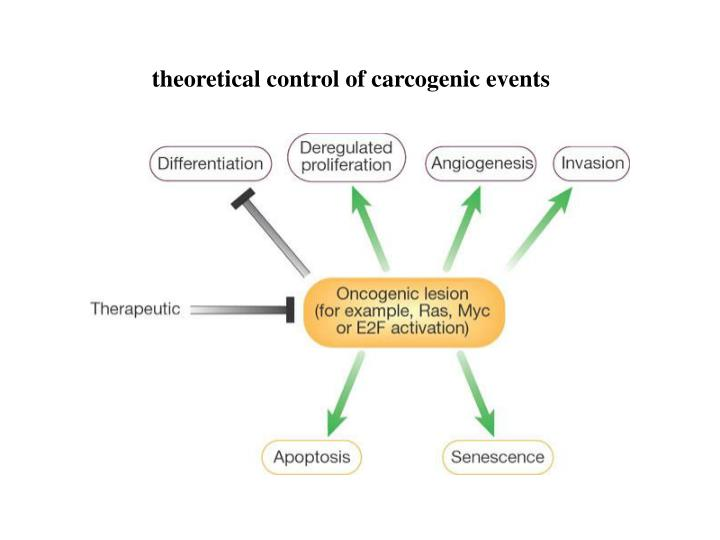 theoretical control of carcogenic events
