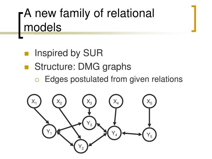 A new family of relational models