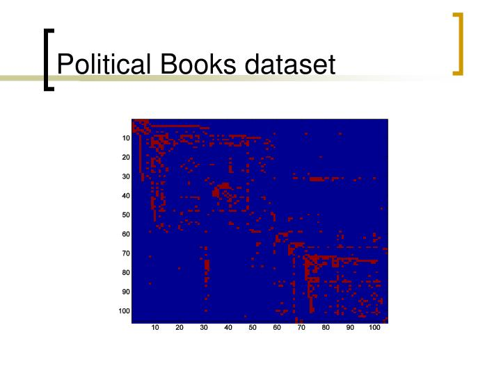 Political Books dataset