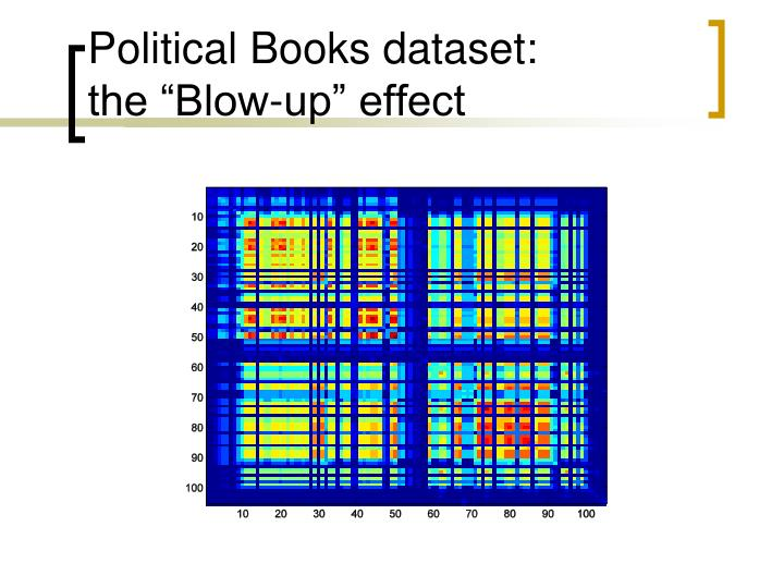 Political Books dataset: