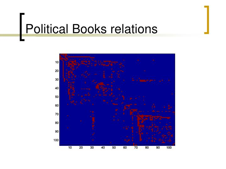 Political Books relations