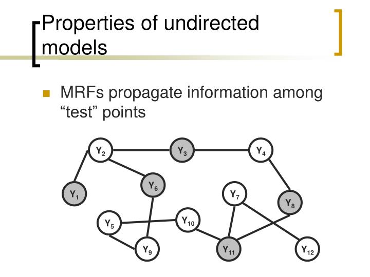 Properties of undirected models