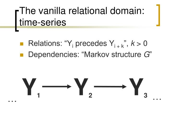 The vanilla relational domain: