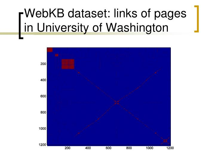 WebKB dataset: links of pages in University of Washington