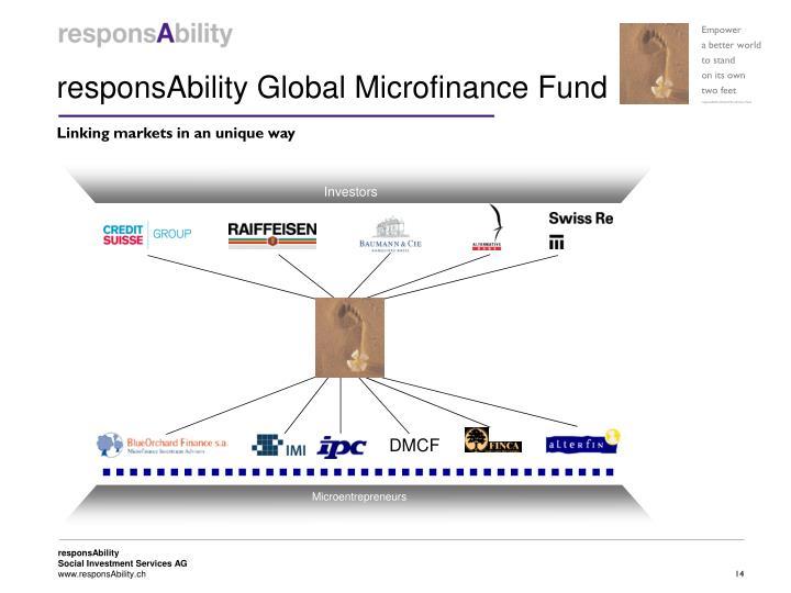 responsAbility Global Microfinance Fund