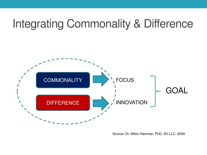 Integrating Commonality & Difference