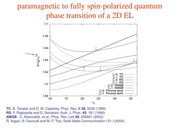paramagnetic to fully spin-polarized