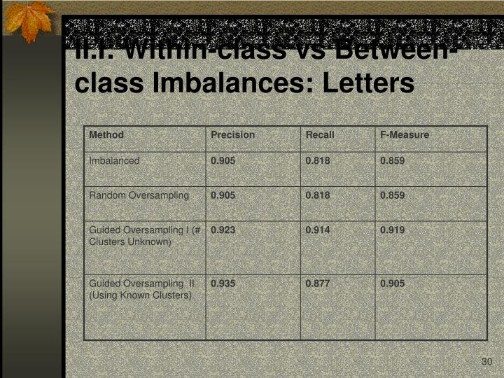 II.I: Within-class vs Between-  class Imbalances: Letters