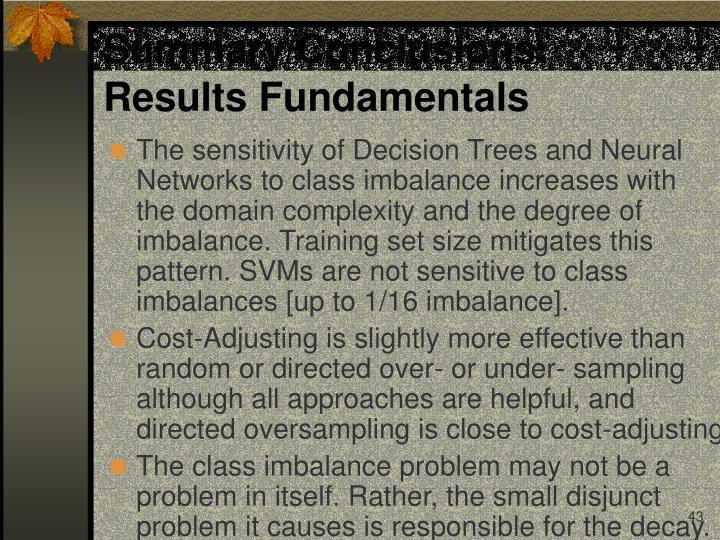 Summary/Conclusions:      Results Fundamentals
