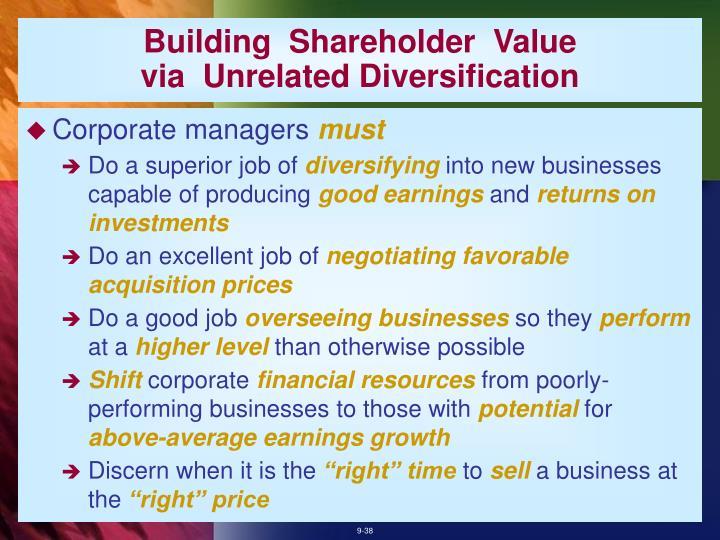 Building  Shareholder  Value