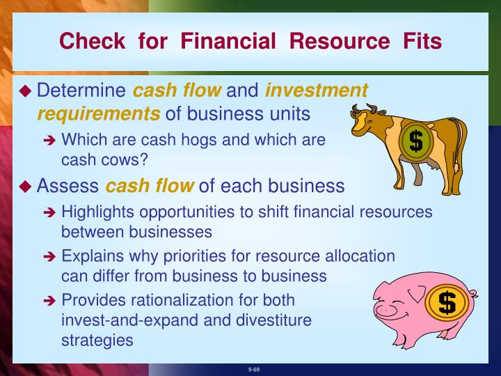 Check  for  Financial  Resource  Fits