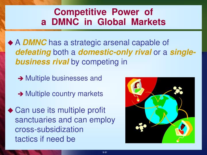 Competitive  Power  of