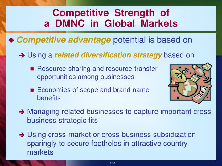 Competitive  Strength  of