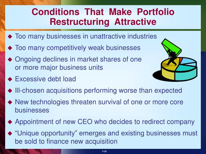 Conditions  That  Make  Portfolio  Restructuring  Attractive