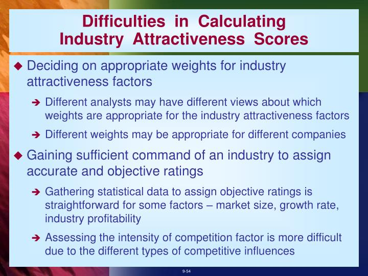 Difficulties  in  Calculating