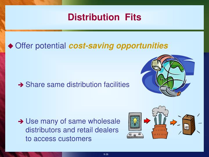 Distribution  Fits