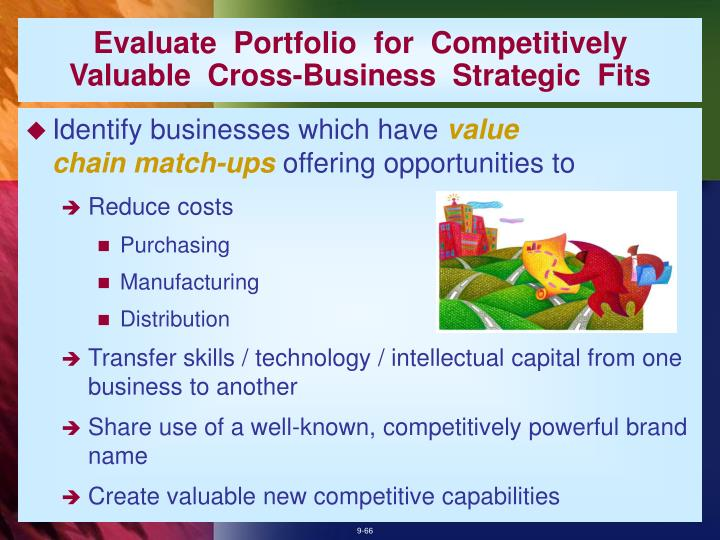 Evaluate  Portfolio  for  Competitively  Valuable  Cross-Business  Strategic  Fits
