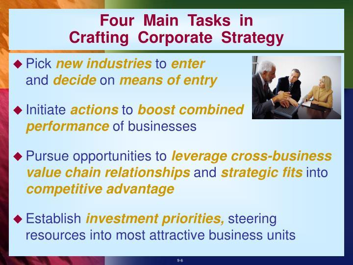 Four  Main  Tasks  in