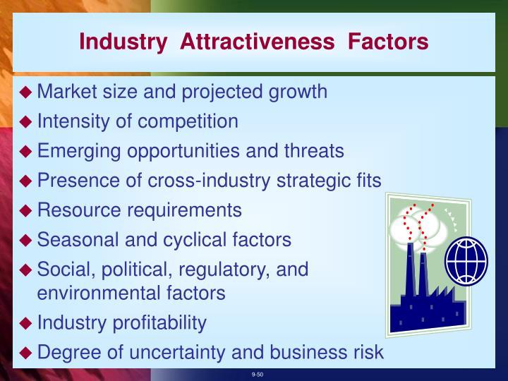 Industry  Attractiveness  Factors