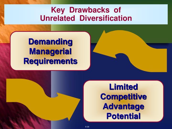 Key  Drawbacks  of