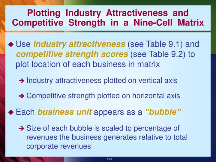 Plotting  Industry  Attractiveness  and  Competitive  Strength  in  a  Nine-Cell  Matrix