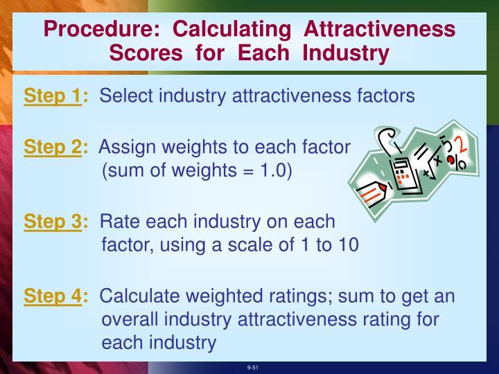 Procedure:  Calculating  Attractiveness  Scores  for  Each  Industry