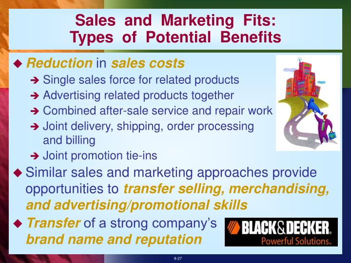 Sales  and  Marketing  Fits: