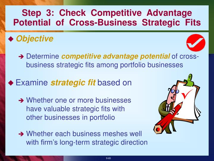 Step  3:  Check  Competitive  Advantage Potential  of  Cross-Business  Strategic  Fits