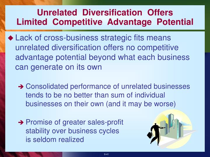 Unrelated  Diversification  Offers