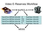 video e reserves workflow