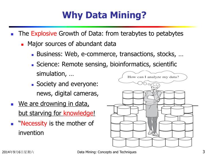 data mining and the us government essay The us census bureau's foreign trade program is the source of all us trade data we release the most up to date data every month and you can find the latest here us international trade data - foreign trade - us census bureau.