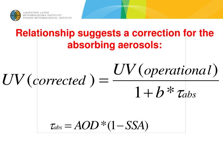 Relationship suggests a correction for the absorbing aerosols:
